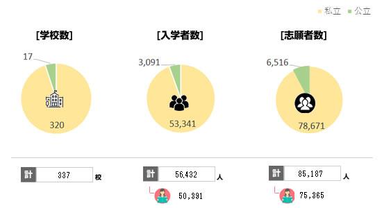 短大の姿(平成29年度データ)